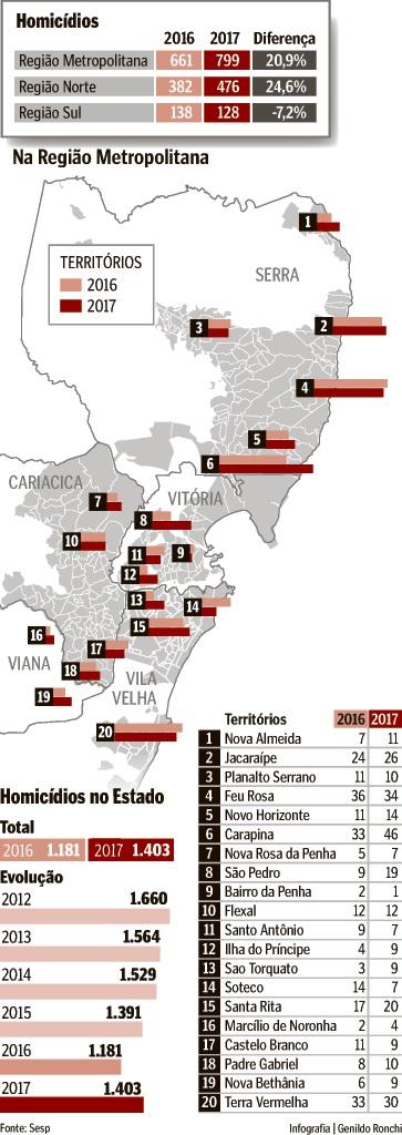 Mapa dos homicídios
