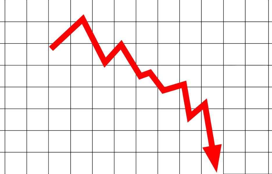 Gráfico, queda, déficit. Crédito: Reprodução/Web