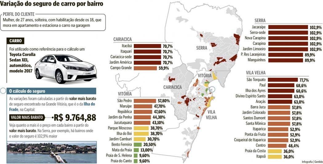 Infografia sobre valor do seguro de automóveis. Crédito: Ilustração AG