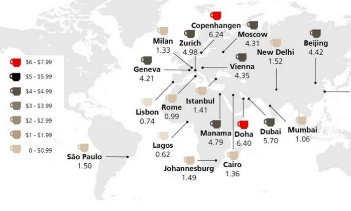 Preços do cafezinho pelo mundo. Crédito: Reprodução/Banco UBS