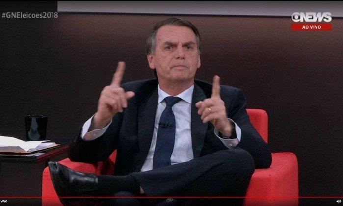 Candidato à Presidência Jair Bolsonaro na GloboNews  . Crédito: Reprodução