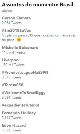 Mais de 2 mil pessoas comentaram no Twitter sobre o assassinato do ex-governador. Crédito: Reprodução | Twitter