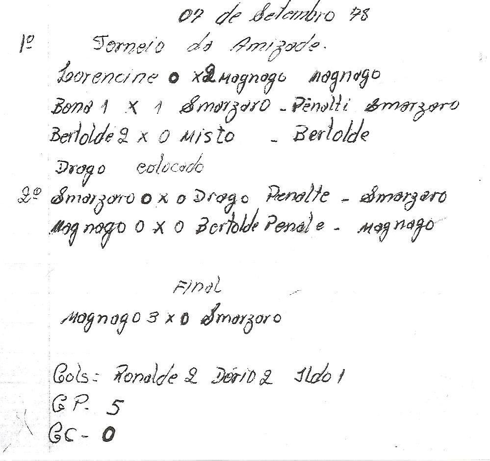 Documento histórico guardado pela família de Dório Magnago com anotações que deram o nome ao torneio. Há o registro dos placares e estatísticas dos gols. Crédito: Reprodução/Família Magnago