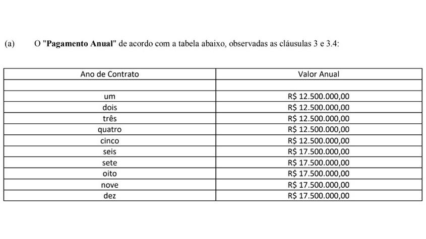 e6bfac855ab Valores pagos ao Flamengo no contrato com a Adidas aumentam - Lance ...