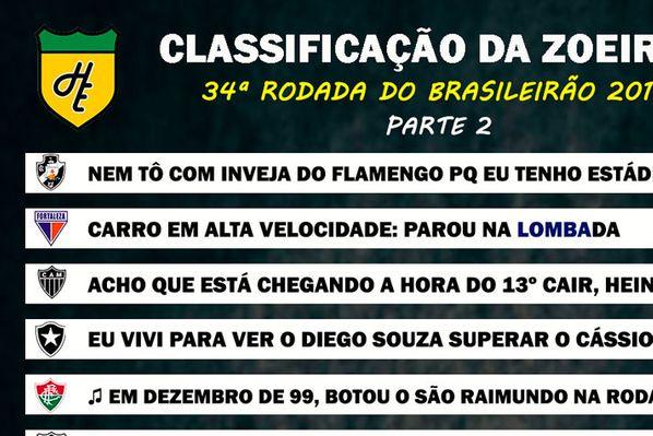 Classificacao Da Zoeira 34ª Rodada Do Brasileirao 2019 A Gazeta
